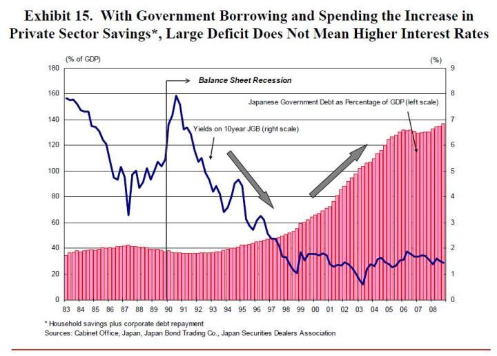 debtrisescostsfall