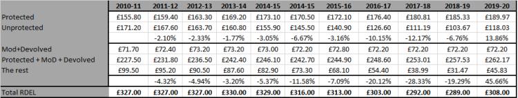 fiscal table alt cons